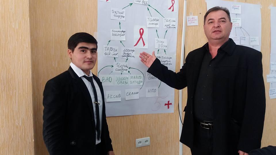 HIV-AIDS presentation